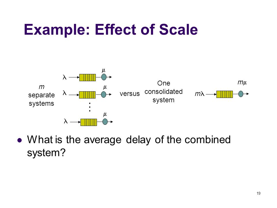 19    m separate systems versus One consolidated system m mm Example: Effect of Scale What is the average delay of the combined system