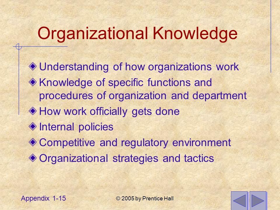 © 2005 by Prentice Hall Appendix 1-15 Organizational Knowledge Understanding of how organizations work Knowledge of specific functions and procedures of organization and department How work officially gets done Internal policies Competitive and regulatory environment Organizational strategies and tactics