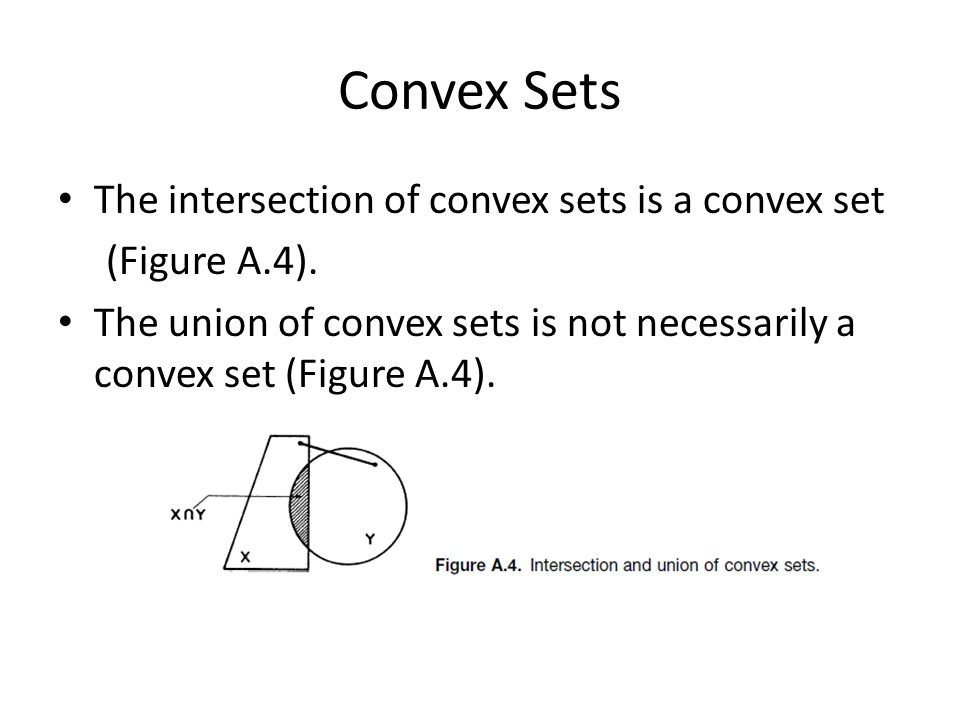 Convex Sets The intersection of convex sets is a convex set (Figure A.4). The union of convex sets is not necessarily a convex set (Figure A.4).