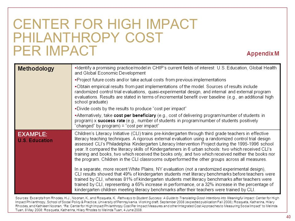40 CENTER FOR HIGH IMPACT PHILANTHROPY COST PER IMPACT Appendix M Sources: Excerpts from Rhodes, H.J., Noonan, K., and Rosqueta, K. Pathways to Studen