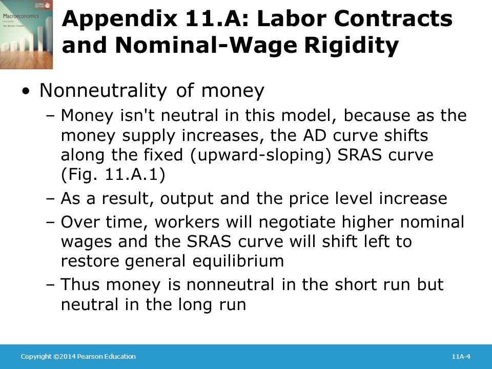 Copyright ©2014 Pearson Education11A-4 Appendix 11.A: Labor Contracts and Nominal-Wage Rigidity Nonneutrality of money –Money isn't neutral in this mo