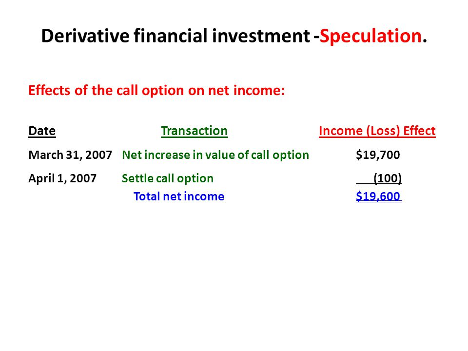 Derivative financial investment -Speculation. Effects of the call option on net income: Date Transaction Income (Loss) Effect March 31, 2007Net increa