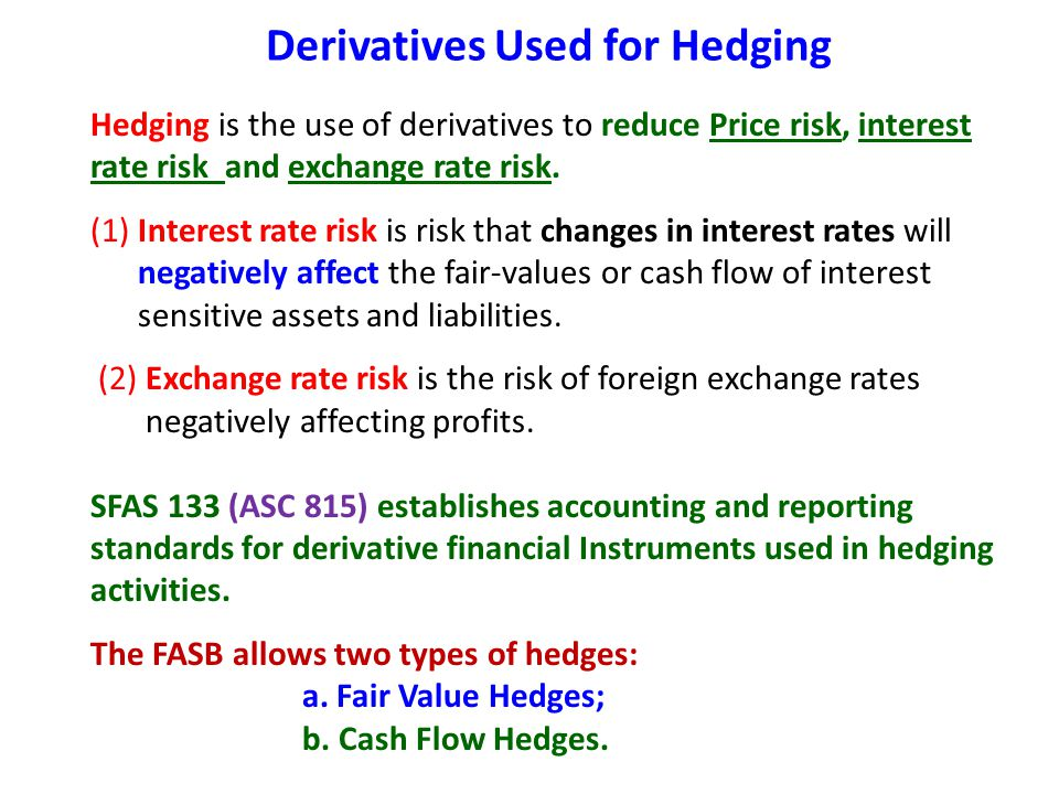 Derivatives Used for Hedging Hedging is the use of derivatives to reduce Price risk, interest rate risk and exchange rate risk. (1) Interest rate risk