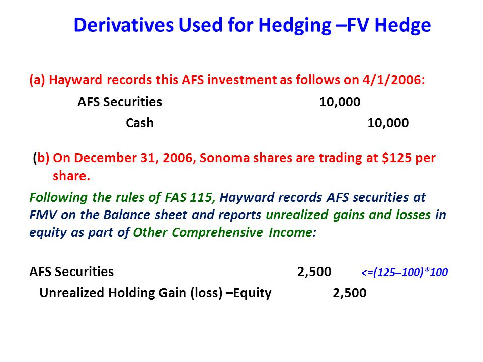 Derivatives Used for Hedging –FV Hedge (a) Hayward records this AFS investment as follows on 4/1/2006: AFS Securities10,000 Cash10,000 (b) On December