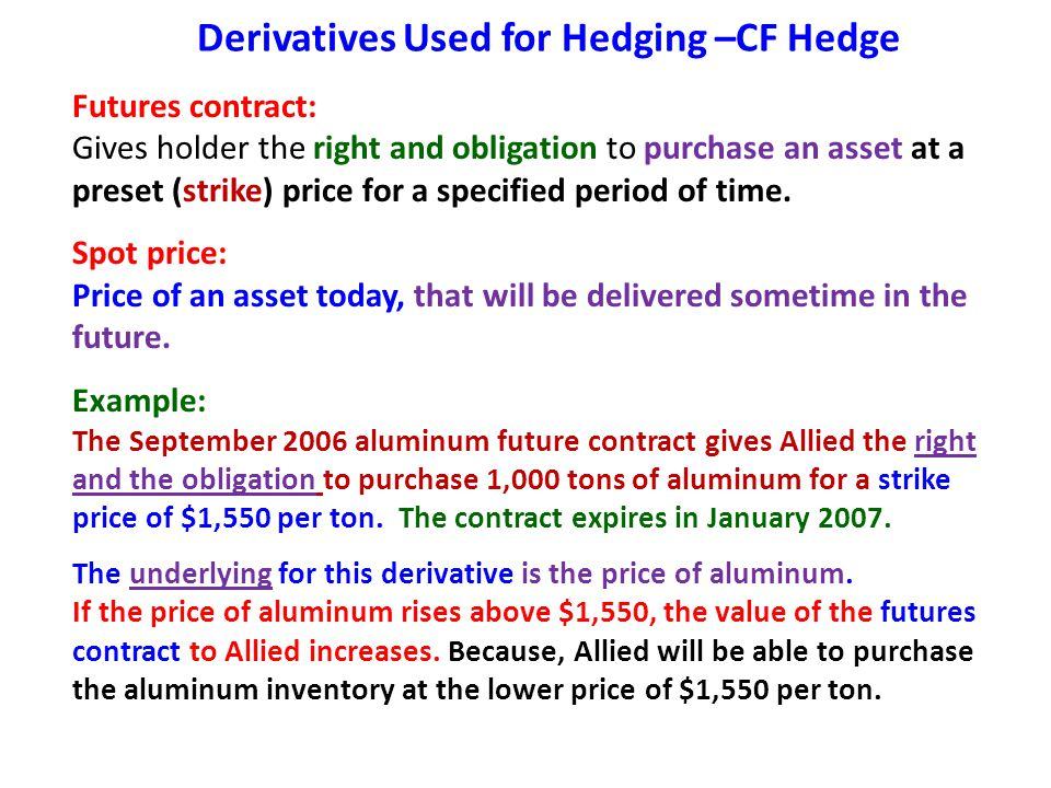 Derivatives Used for Hedging –CF Hedge Futures contract: Gives holder the right and obligation to purchase an asset at a preset (strike) price for a s