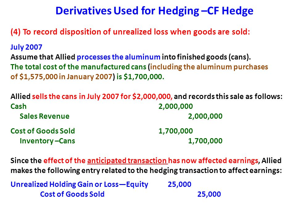 Derivatives Used for Hedging –CF Hedge (4) To record disposition of unrealized loss when goods are sold: July 2007 Assume that Allied processes the al