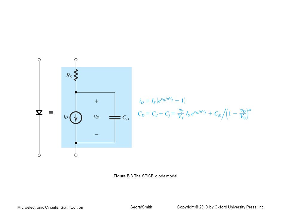 Microelectronic Circuits, Sixth Edition Sedra/Smith Copyright © 2010 by Oxford University Press, Inc.