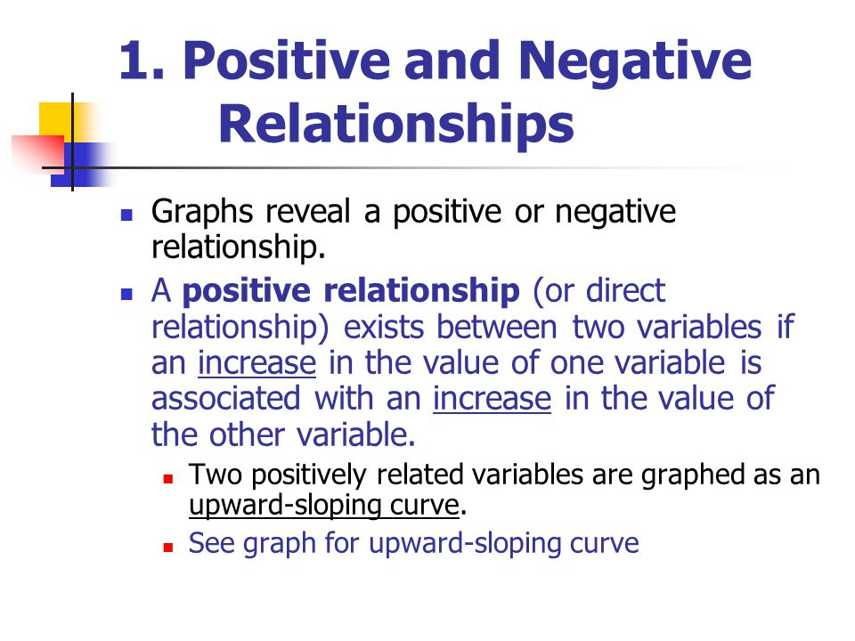 1. Positive and Negative Relationships Graphs reveal a positive or negative relationship. A positive relationship (or direct relationship) exists betw