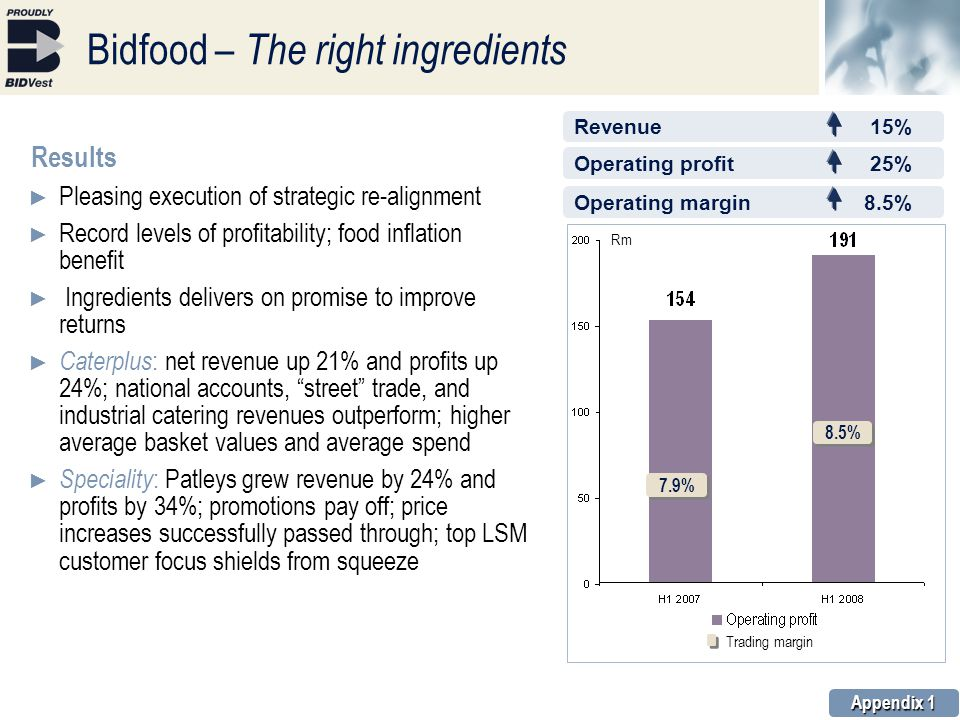 Bidfood – The right ingredients Results ► Pleasing execution of strategic re-alignment ► Record levels of profitability; food inflation benefit ► Ingredients delivers on promise to improve returns ► Caterplus : net revenue up 21% and profits up 24%; national accounts, street trade, and industrial catering revenues outperform; higher average basket values and average spend ► Speciality : Patleys grew revenue by 24% and profits by 34%; promotions pay off; price increases successfully passed through; top LSM customer focus shields from squeeze Appendix 1 7.9% Rm 8.5% Trading margin Revenue15% Operating profit25% Operating margin8.5%