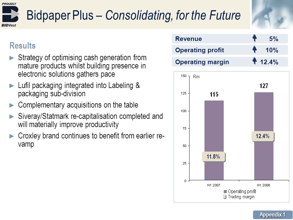Bidpaper Plus – Consolidating, for the Future Results ► Strategy of optimising cash generation from mature products whilst building presence in electronic solutions gathers pace ► Lufil packaging integrated into Labeling & packaging sub-division ► Complementary acquisitions on the table ► Siveray/Statmark re-capitalisation completed and will materially improve productivity ► Croxley brand continues to benefit from earlier re- vamp Appendix 1 11.8% Rm 12.4% Trading margin Revenue5% Operating profit10% Operating margin12.4%