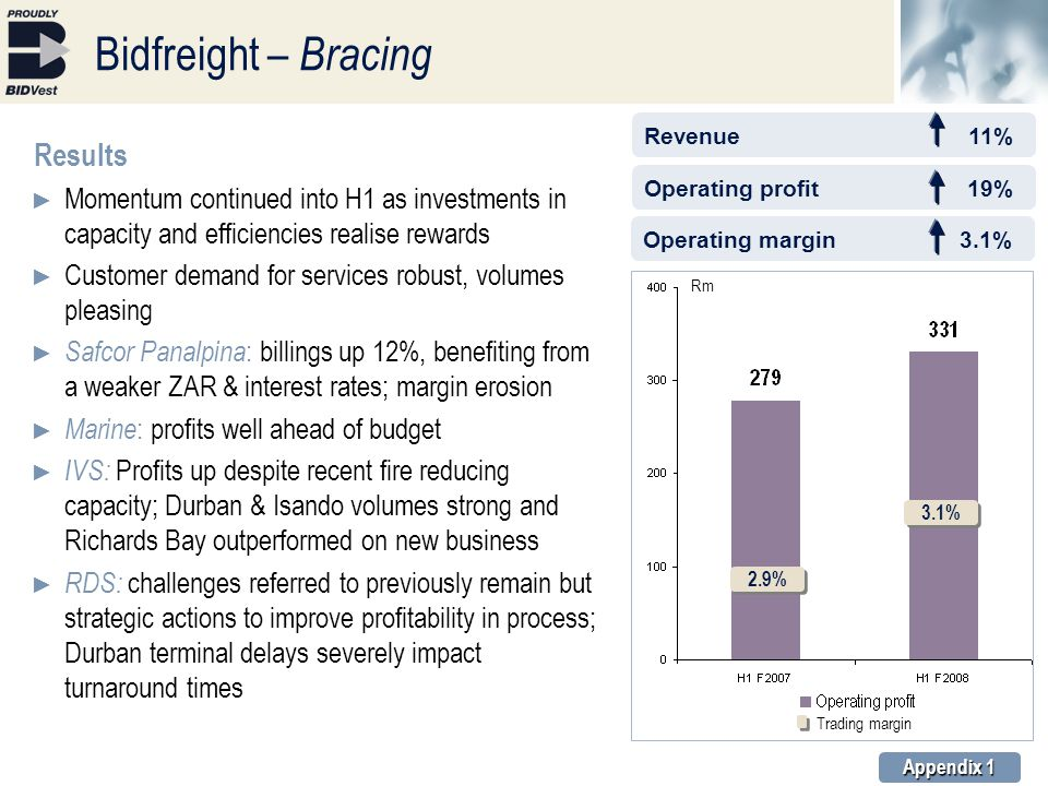 Trading margin Bidfreight – Bracing Appendix 1 2.9% Rm 3.1% Revenue11% Operating profit19% Operating margin3.1% Results ► Momentum continued into H1 as investments in capacity and efficiencies realise rewards ► Customer demand for services robust, volumes pleasing ► Safcor Panalpina : billings up 12%, benefiting from a weaker ZAR & interest rates; margin erosion ► Marine : profits well ahead of budget ► IVS: Profits up despite recent fire reducing capacity; Durban & Isando volumes strong and Richards Bay outperformed on new business ► RDS: challenges referred to previously remain but strategic actions to improve profitability in process; Durban terminal delays severely impact turnaround times
