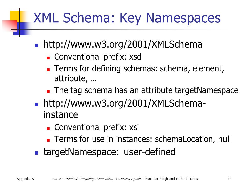 Appendix A10Service-Oriented Computing: Semantics, Processes, Agents - Munindar Singh and Michael Huhns XML Schema: Key Namespaces http://www.w3.org/2001/XMLSchema Conventional prefix: xsd Terms for defining schemas: schema, element, attribute, … The tag schema has an attribute targetNamespace http://www.w3.org/2001/XMLSchema- instance Conventional prefix: xsi Terms for use in instances: schemaLocation, null targetNamespace: user-defined