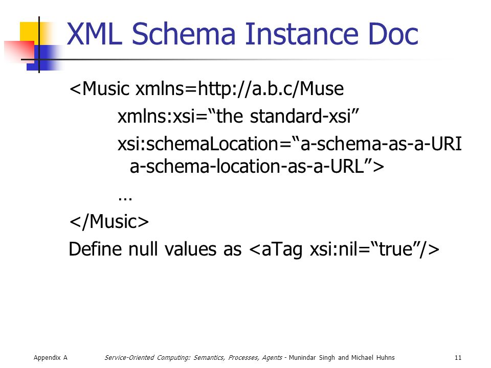 Appendix A11Service-Oriented Computing: Semantics, Processes, Agents - Munindar Singh and Michael Huhns XML Schema Instance Doc <Music xmlns=http://a.b.c/Muse xmlns:xsi= the standard-xsi xsi:schemaLocation= a-schema-as-a-URI a-schema-location-as-a-URL > … Define null values as