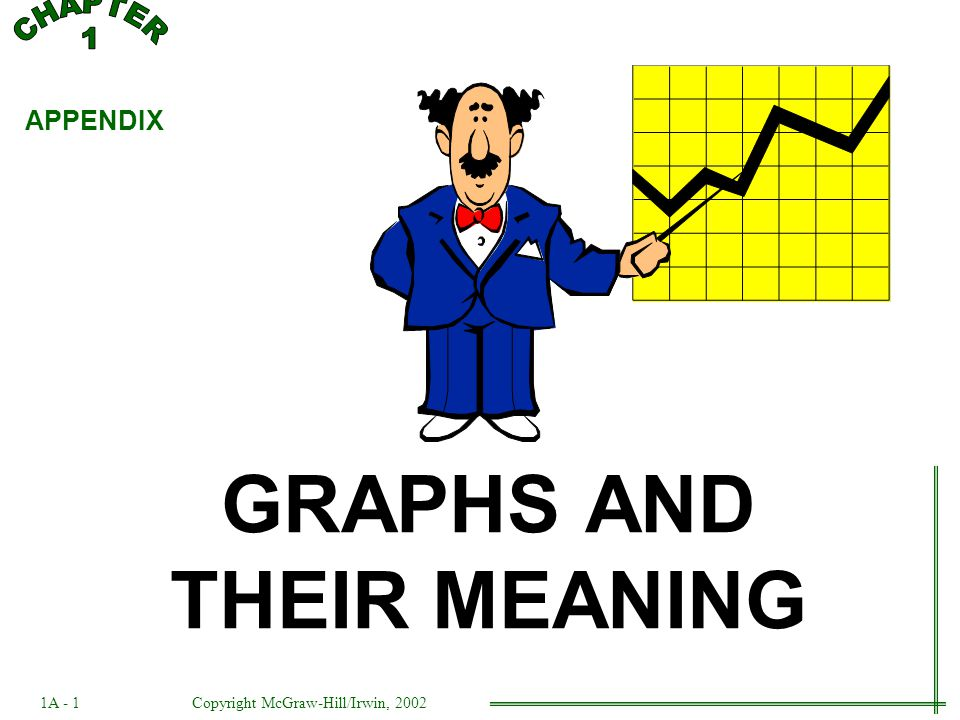 GRAPHS AND THEIR MEANING APPENDIX 1A - 1Copyright McGraw-Hill/Irwin, 2002