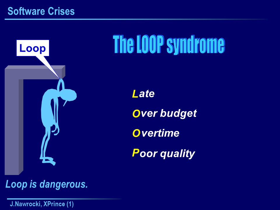 J.Nawrocki, XPrince (1) Software Crises LOOPLOOP ate oor quality ver budget vertime Loop Loop is dangerous.