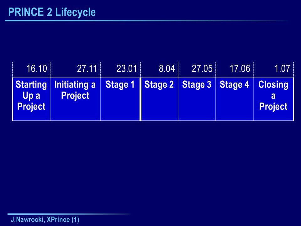 J.Nawrocki, XPrince (1) PRINCE 2 Lifecycle 16.1027.1123.018.0427.0517.061.07 Starting Up a Project Initiating a Project Stage 1Stage 2Stage 3Stage 4Closing a Project