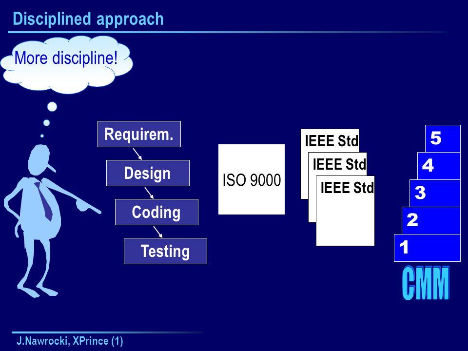 J.Nawrocki, XPrince (1) Disciplined approach More discipline.