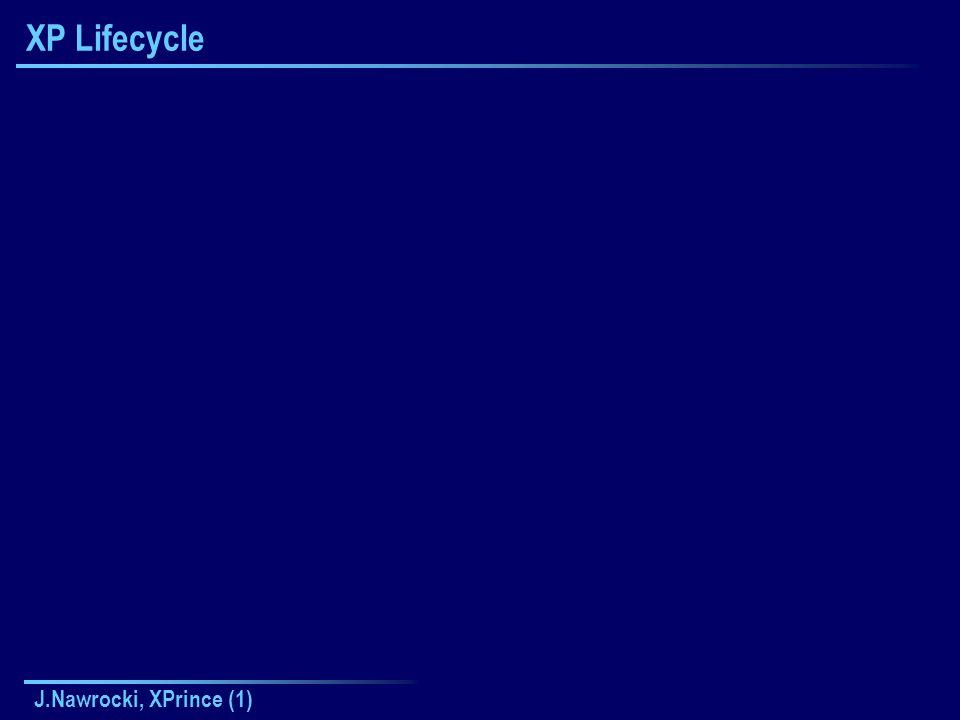 J.Nawrocki, XPrince (1) XP Lifecycle