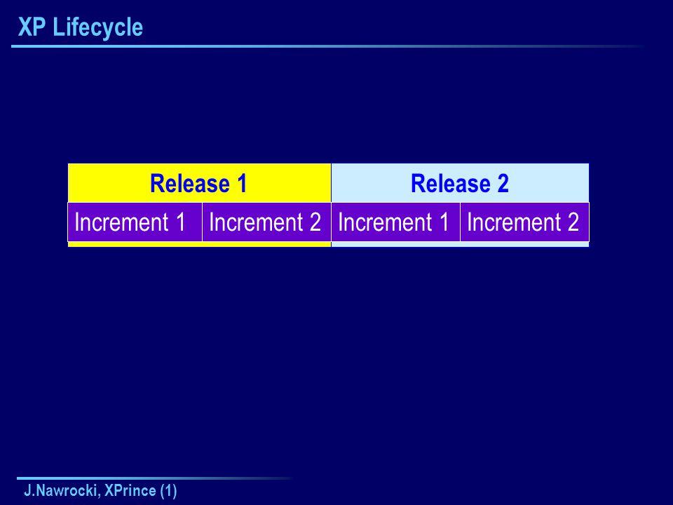 J.Nawrocki, XPrince (1) Release 2Release 1 XP Lifecycle Increment 1Increment 2Increment 1Increment 2
