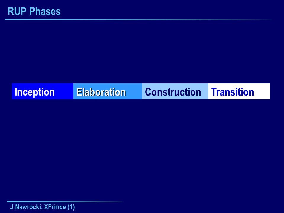 J.Nawrocki, XPrince (1) RUP Phases Inception ElaborationConstructionTransition