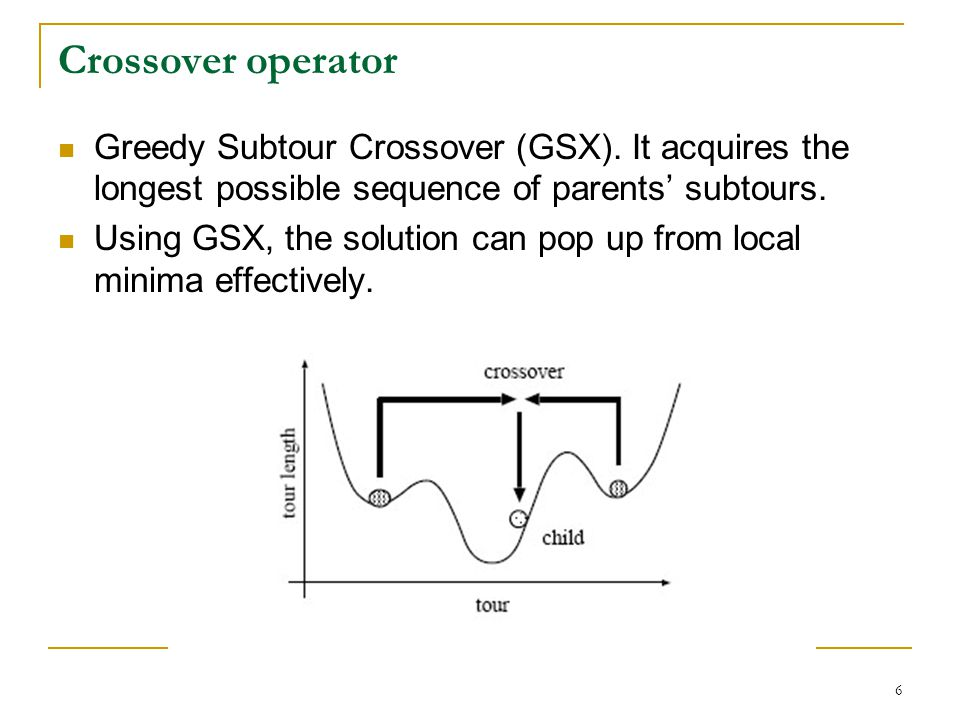 6 Crossover operator Greedy Subtour Crossover (GSX).