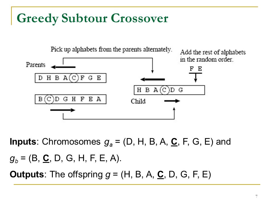 7 Greedy Subtour Crossover Inputs: Chromosomes g a = (D, H, B, A, C, F, G, E) and g b = (B, C, D, G, H, F, E, A).