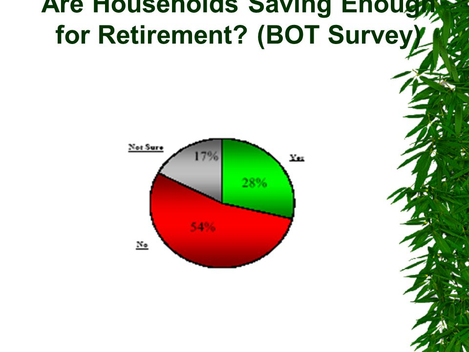 Are Households Saving Enough for Retirement (BOT Survey)