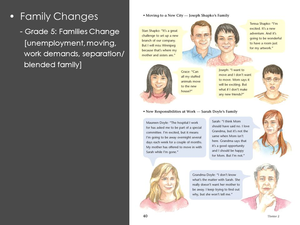 Family Changes - Grade 5: Families Change [unemployment, moving, work demands, separation/ blended family]