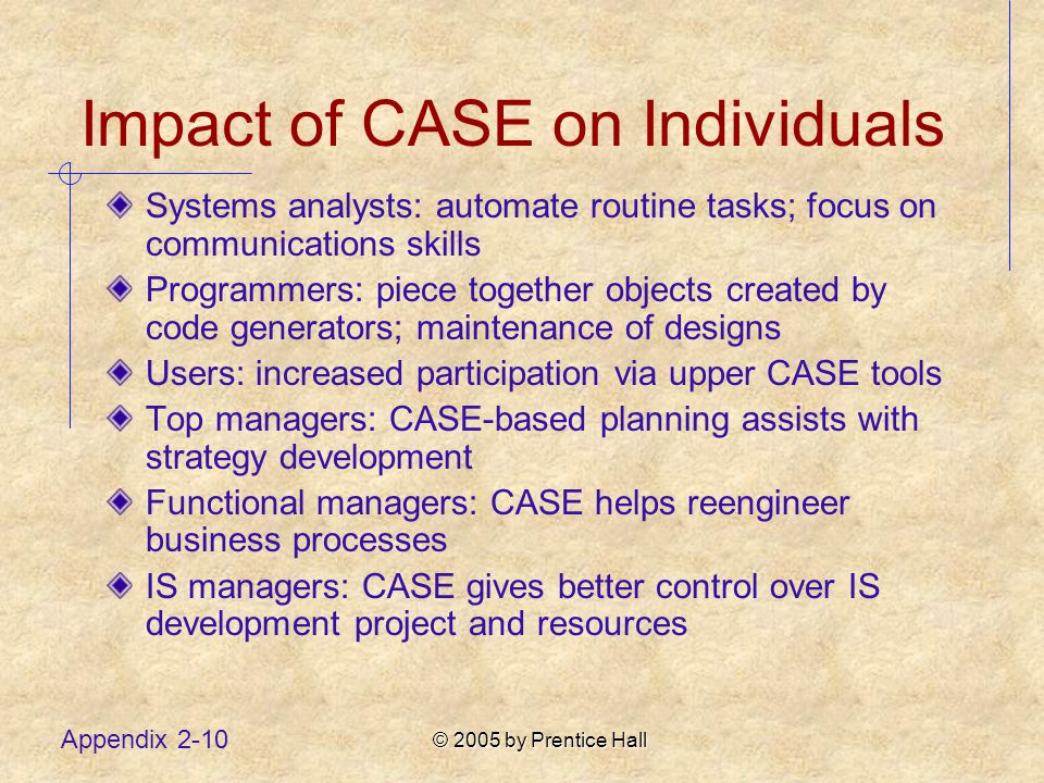 © 2005 by Prentice Hall Appendix 2-10 Impact of CASE on Individuals Systems analysts: automate routine tasks; focus on communications skills Programmers: piece together objects created by code generators; maintenance of designs Users: increased participation via upper CASE tools Top managers: CASE-based planning assists with strategy development Functional managers: CASE helps reengineer business processes IS managers: CASE gives better control over IS development project and resources