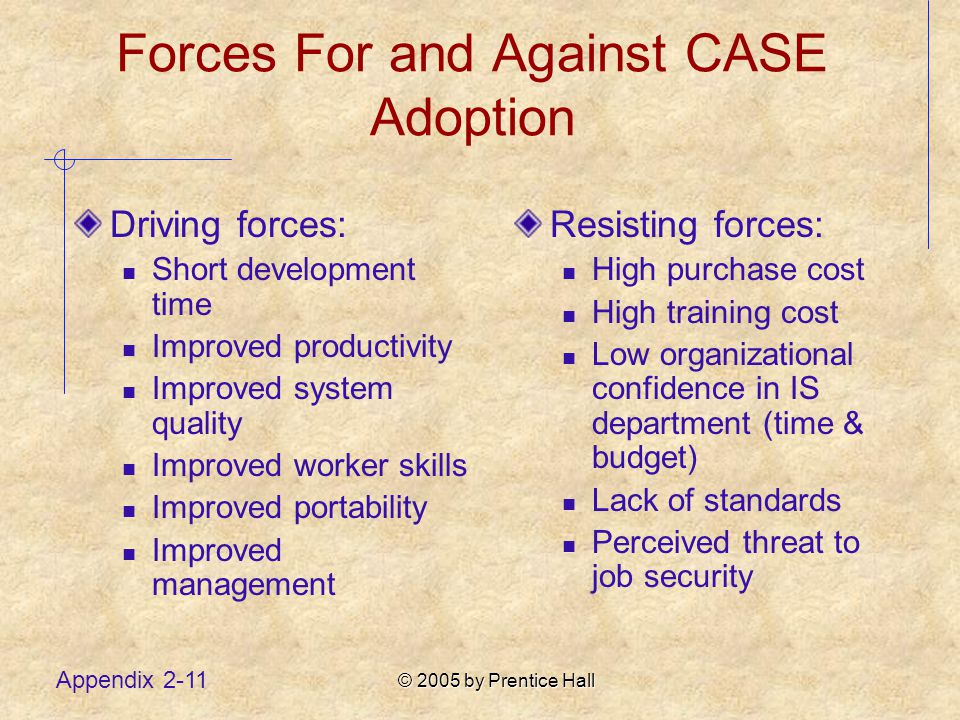 © 2005 by Prentice Hall Appendix 2-11 Forces For and Against CASE Adoption Driving forces: Short development time Improved productivity Improved system quality Improved worker skills Improved portability Improved management Resisting forces: High purchase cost High training cost Low organizational confidence in IS department (time & budget) Lack of standards Perceived threat to job security