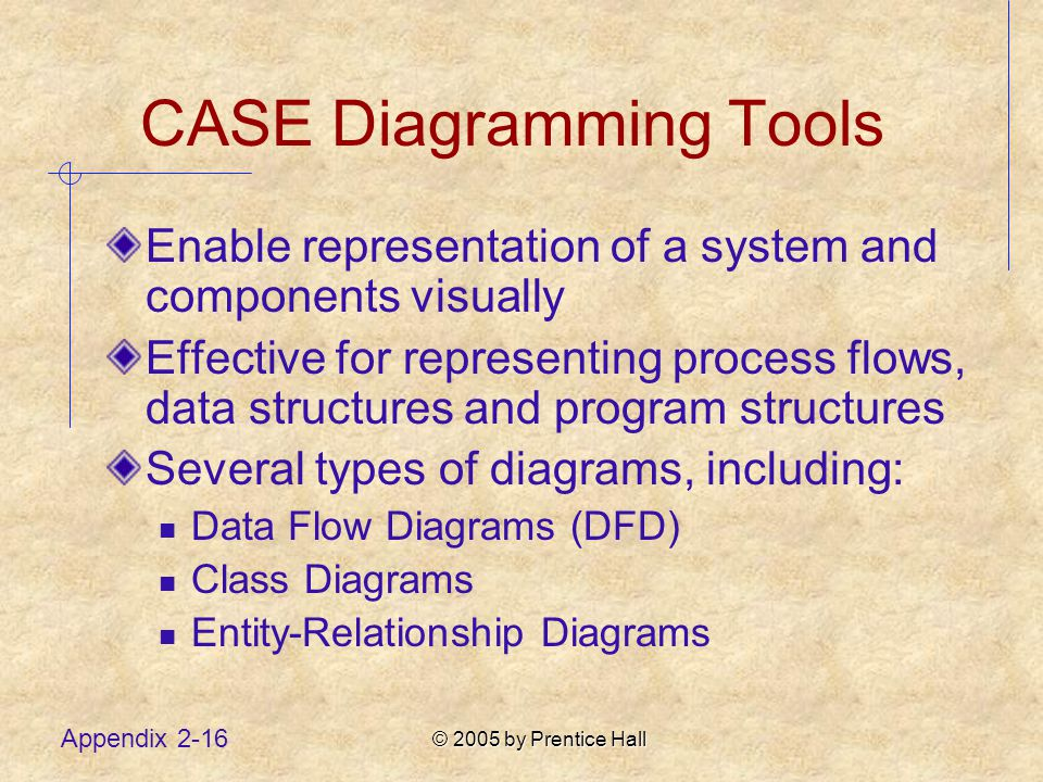 © 2005 by Prentice Hall Appendix 2-16 CASE Diagramming Tools Enable representation of a system and components visually Effective for representing process flows, data structures and program structures Several types of diagrams, including: Data Flow Diagrams (DFD) Class Diagrams Entity-Relationship Diagrams