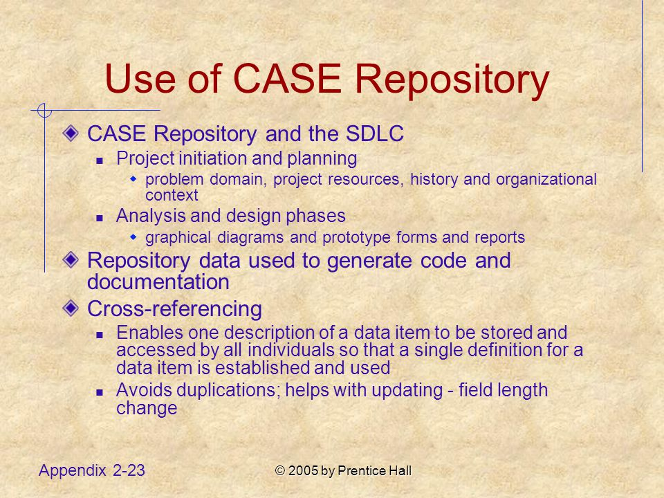 © 2005 by Prentice Hall Appendix 2-23 Use of CASE Repository CASE Repository and the SDLC Project initiation and planning  problem domain, project resources, history and organizational context Analysis and design phases  graphical diagrams and prototype forms and reports Repository data used to generate code and documentation Cross-referencing Enables one description of a data item to be stored and accessed by all individuals so that a single definition for a data item is established and used Avoids duplications; helps with updating - field length change
