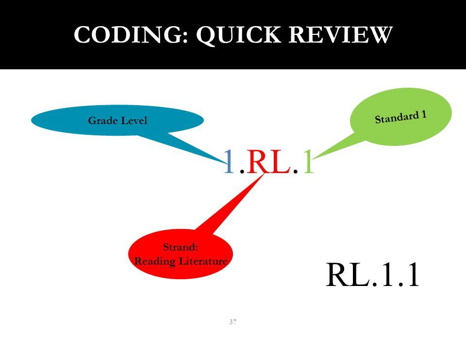 CODING: QUICK REVIEW 1.RL.1 RL.1.1 Grade Level Strand: Reading Literature Standard 1 37
