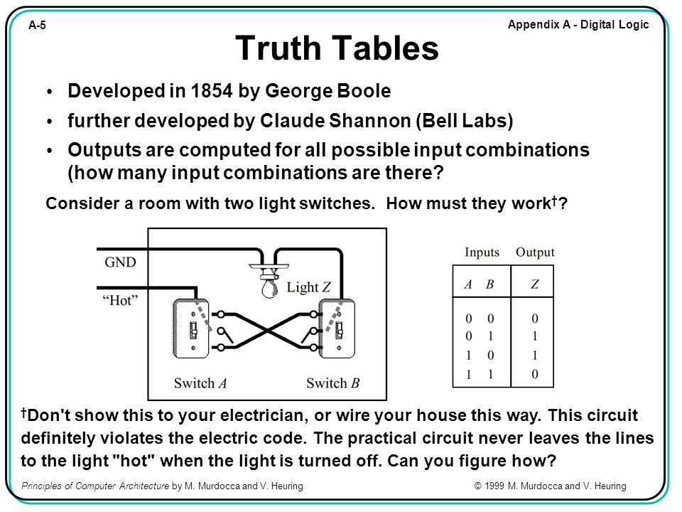 A-56 Appendix A - Digital Logic Principles of Computer Architecture by M.