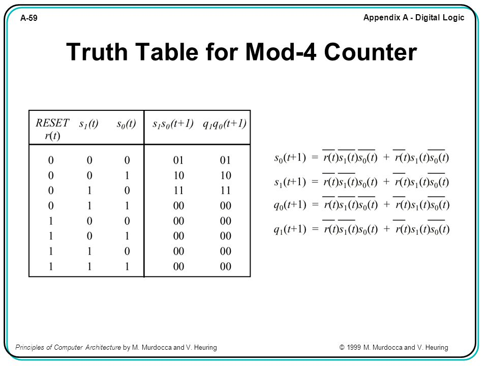 A-59 Appendix A - Digital Logic Principles of Computer Architecture by M. Murdocca and V. Heuring © 1999 M. Murdocca and V. Heuring Truth Table for Mo
