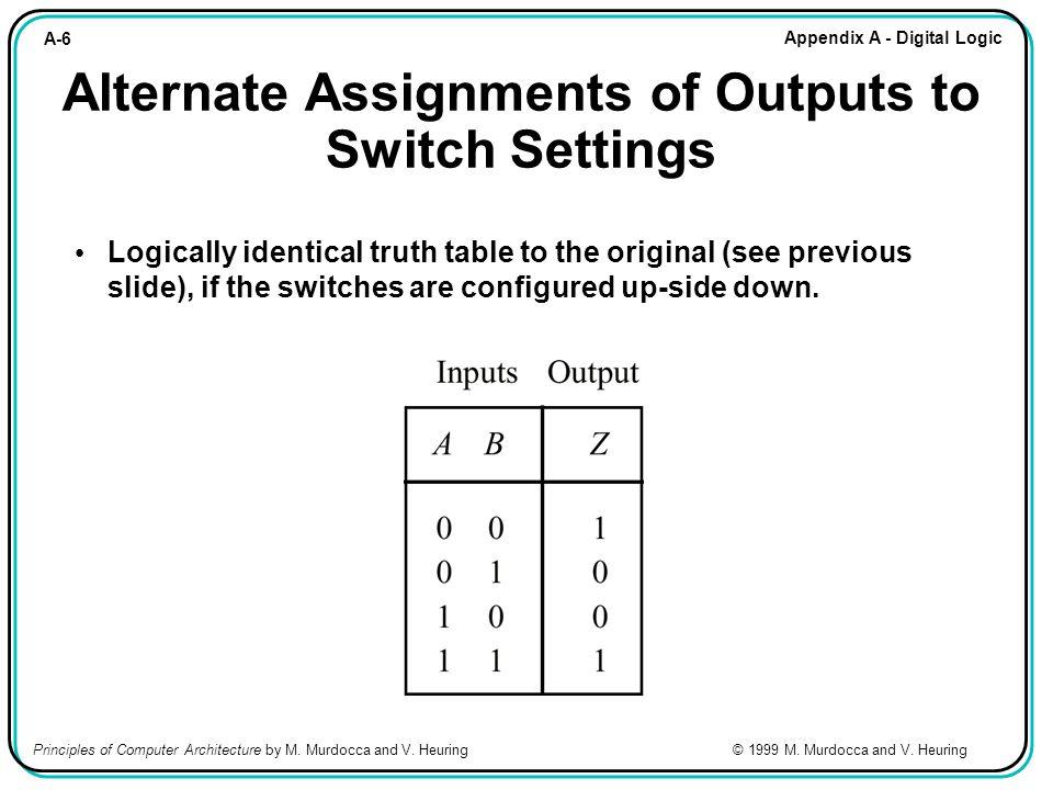A-7 Appendix A - Digital Logic Principles of Computer Architecture by M.