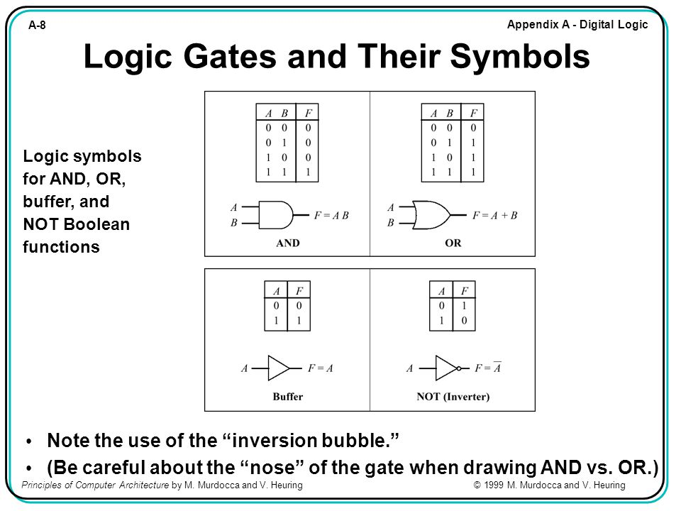 A-69 Appendix A - Digital Logic Principles of Computer Architecture by M.