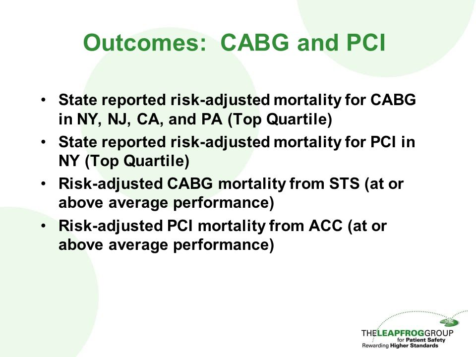Outcomes: CABG and PCI State reported risk-adjusted mortality for CABG in NY, NJ, CA, and PA (Top Quartile) State reported risk-adjusted mortality for PCI in NY (Top Quartile) Risk-adjusted CABG mortality from STS (at or above average performance) Risk-adjusted PCI mortality from ACC (at or above average performance)