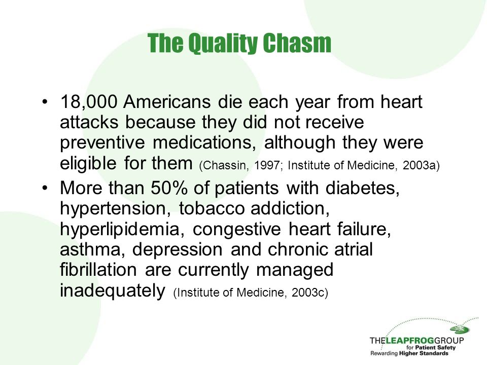 The Quality Chasm 18,000 Americans die each year from heart attacks because they did not receive preventive medications, although they were eligible f