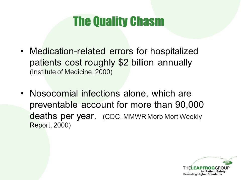The Quality Chasm Medication-related errors for hospitalized patients cost roughly $2 billion annually (Institute of Medicine, 2000) Nosocomial infect