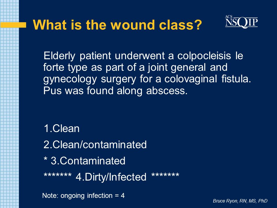 Bruce Ryon, RN, MS, PhD What is the wound class? Elderly patient underwent a colpocleisis le forte type as part of a joint general and gynecology surg