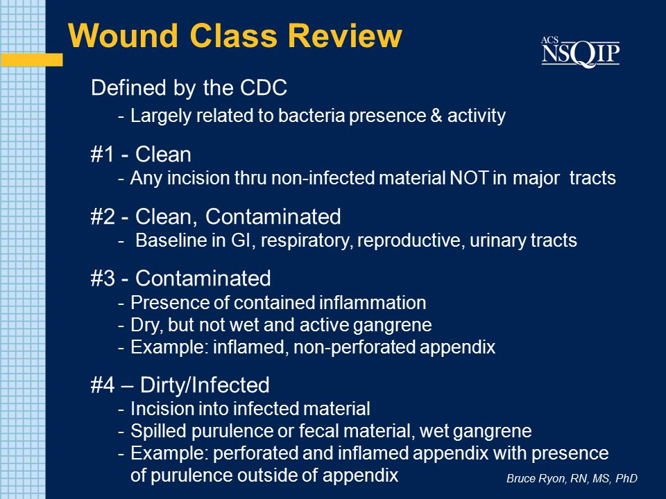 Baseline Procedures & Wound Class Non-tracts - 1 Orthopedics – 1 Breast – 1 Vascular – 1 Cardiovascular – 1 Plastics – 1 Hernia - 1 Tracts - 2 Head & Neck – 2 Thoracic (lung) - 2 OB/GYN – 2 Colorectal – 2 Hepatobiliary – 2 Urology – 2 Bruce Ryon, RN, MS, PhD