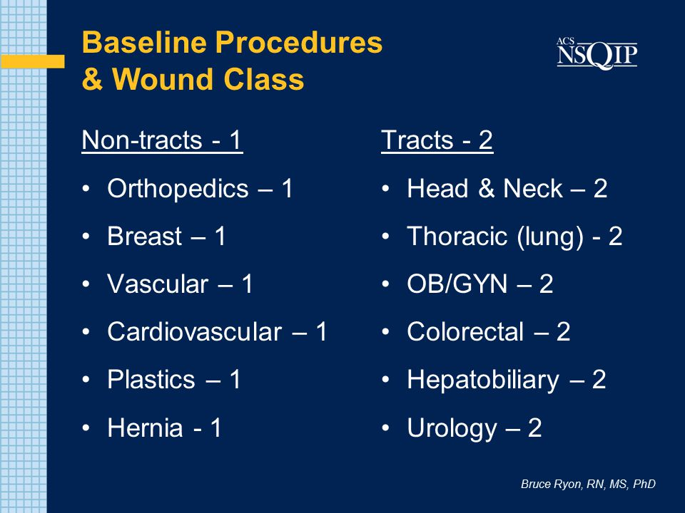 Baseline Procedures & Wound Class Non-tracts - 1 Orthopedics – 1 Breast – 1 Vascular – 1 Cardiovascular – 1 Plastics – 1 Hernia - 1 Tracts - 2 Head &