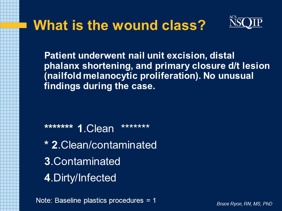 Bruce Ryon, RN, MS, PhD What is the wound class? Patient underwent nail unit excision, distal phalanx shortening, and primary closure d/t lesion (nail