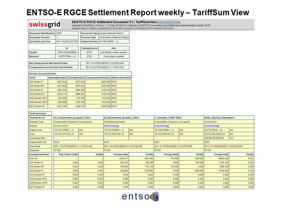 ENTSO-E RGCE Settlement Report weekly – TariffSum View