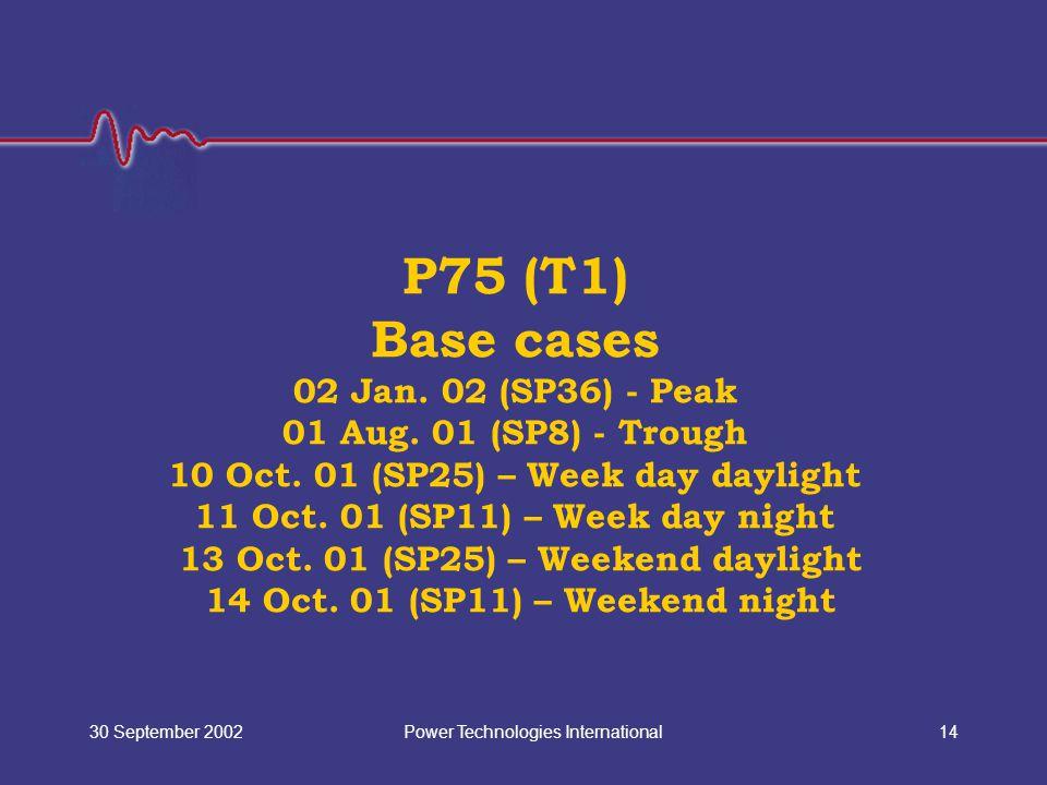 Power Technologies International30 September 200214 P75 (T1) Base cases 02 Jan. 02 (SP36) - Peak 01 Aug. 01 (SP8) - Trough 10 Oct. 01 (SP25) – Week da