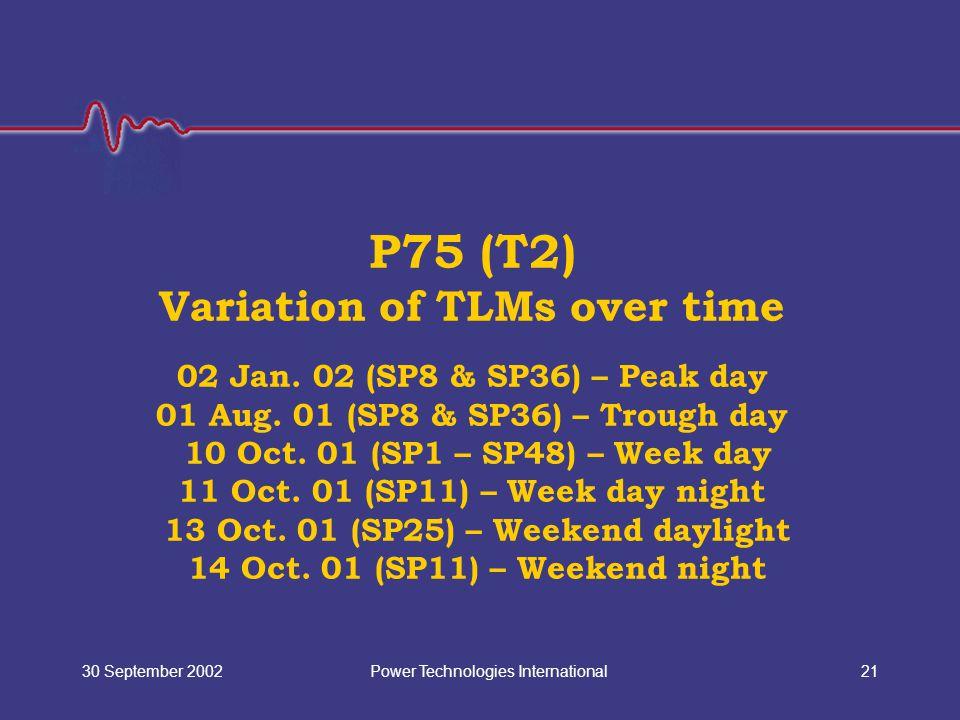 Power Technologies International30 September 200221 P75 (T2) Variation of TLMs over time 02 Jan. 02 (SP8 & SP36) – Peak day 01 Aug. 01 (SP8 & SP36) –