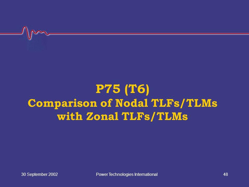 Power Technologies International30 September 200248 P75 (T6) Comparison of Nodal TLFs/TLMs with Zonal TLFs/TLMs