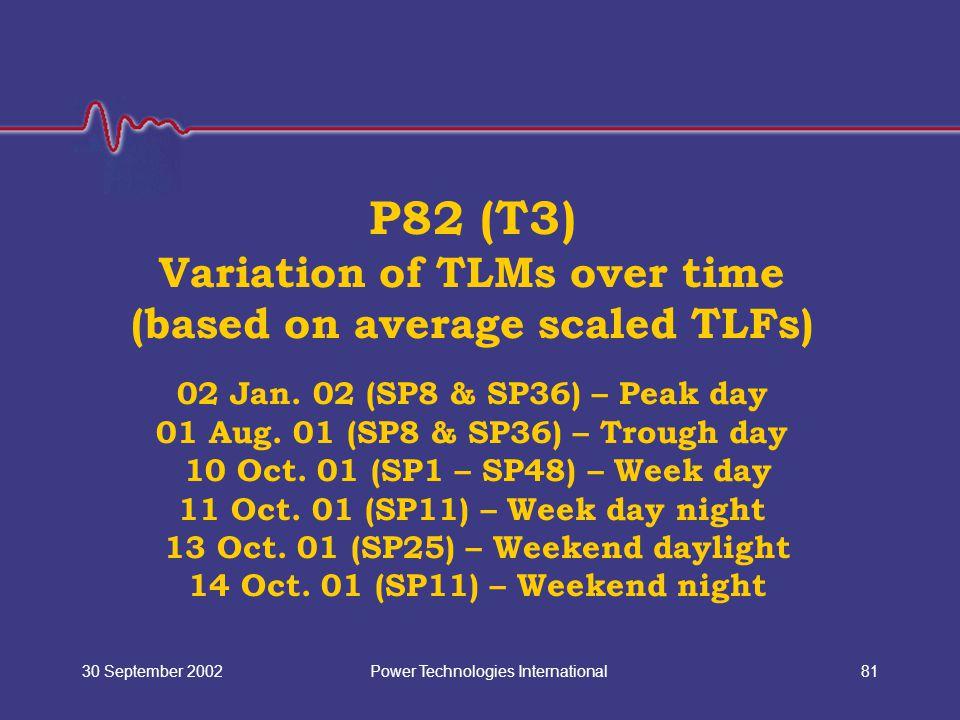 Power Technologies International30 September 200281 P82 (T3) Variation of TLMs over time (based on average scaled TLFs) 02 Jan. 02 (SP8 & SP36) – Peak