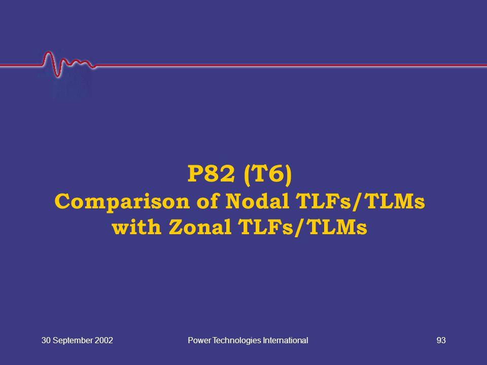 Power Technologies International30 September 200293 P82 (T6) Comparison of Nodal TLFs/TLMs with Zonal TLFs/TLMs